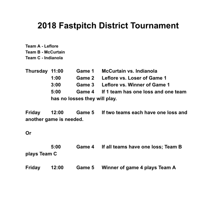 Softball District Schedule
